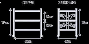 Dimensi RMG 70